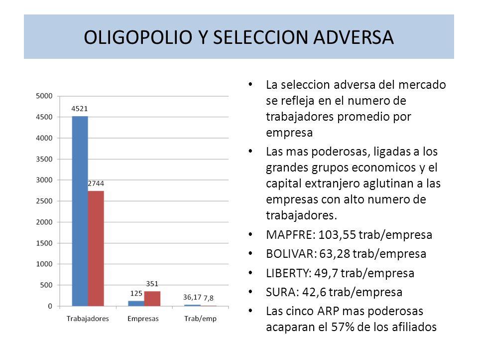 EVOLUCION DE LA ARP ISS-PREVISORA Si bien es cierto que ha crecido en numero de afiliados, el mercado que atiende es el de las pequeñas y medianas empresas.