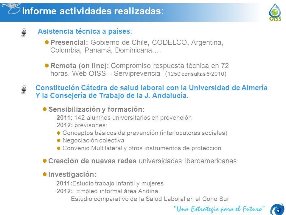 9 Informe actividades realizadas: Asistencia técnica a países: Presencial: Gobierno de Chile, CODELCO, Argentina, Colombia, Panamá, Dominicana….