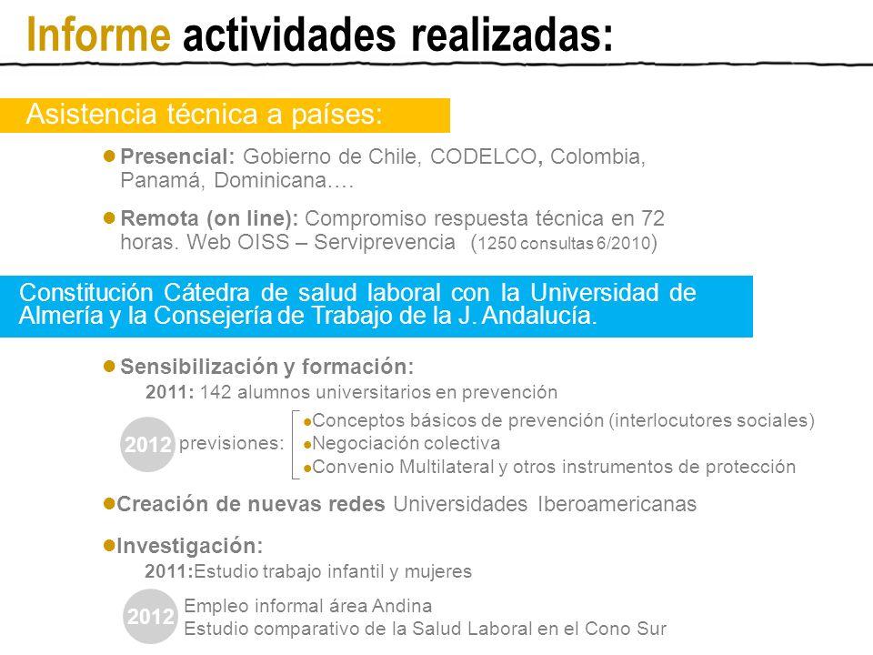 Informe actividades realizadas: Asistencia técnica a países: Presencial: Gobierno de Chile, CODELCO, Colombia, Panamá, Dominicana….