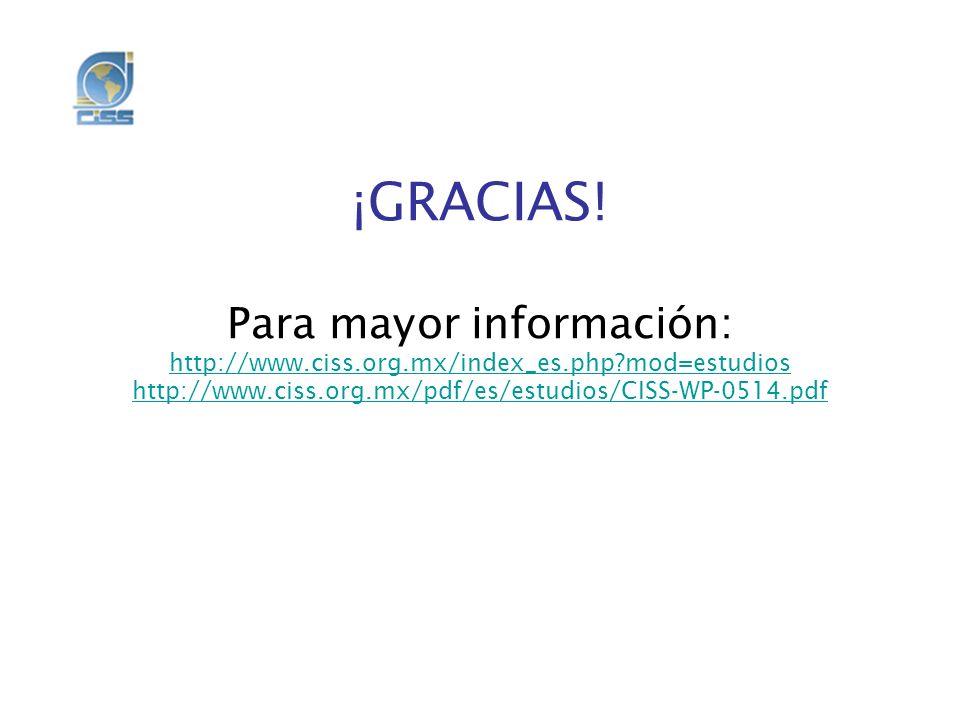 ¡GRACIAS! Para mayor información: http://www.ciss.org.mx/index_es.php?mod=estudios http://www.ciss.org.mx/pdf/es/estudios/CISS-WP-0514.pdf http://www.