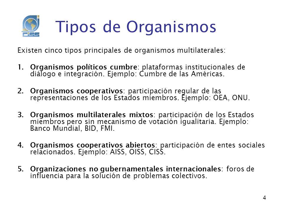 4 Tipos de Organismos Existen cinco tipos principales de organismos multilaterales: 1.Organismos políticos cumbre: plataformas institucionales de diál