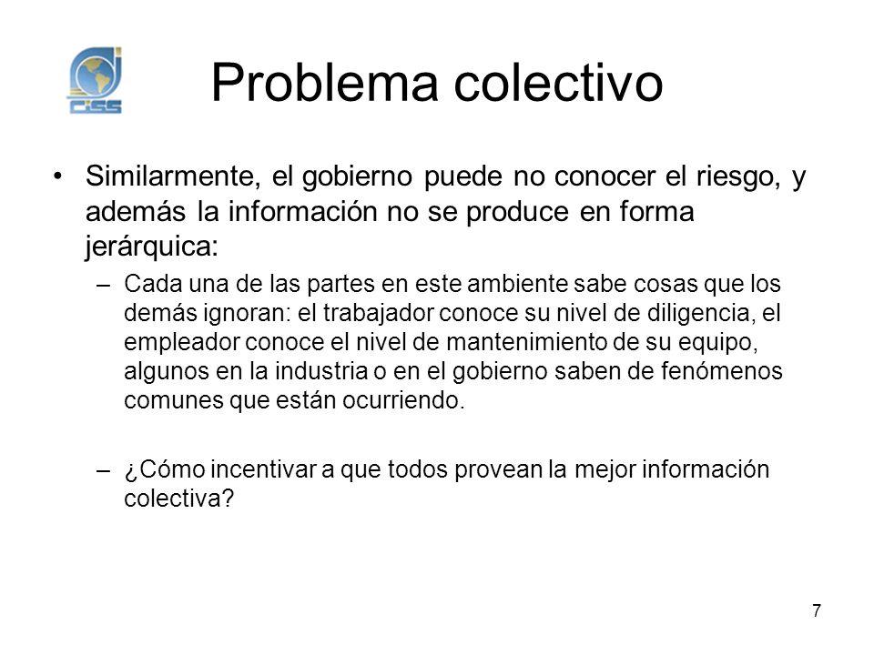 Problema colectivo Similarmente, el gobierno puede no conocer el riesgo, y además la información no se produce en forma jerárquica: –Cada una de las p