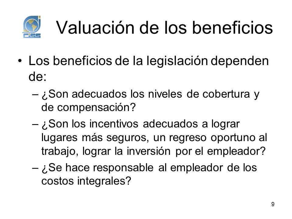 Valuación de los beneficios Los beneficios de la legislación dependen de: –¿Son adecuados los niveles de cobertura y de compensación? –¿Son los incent