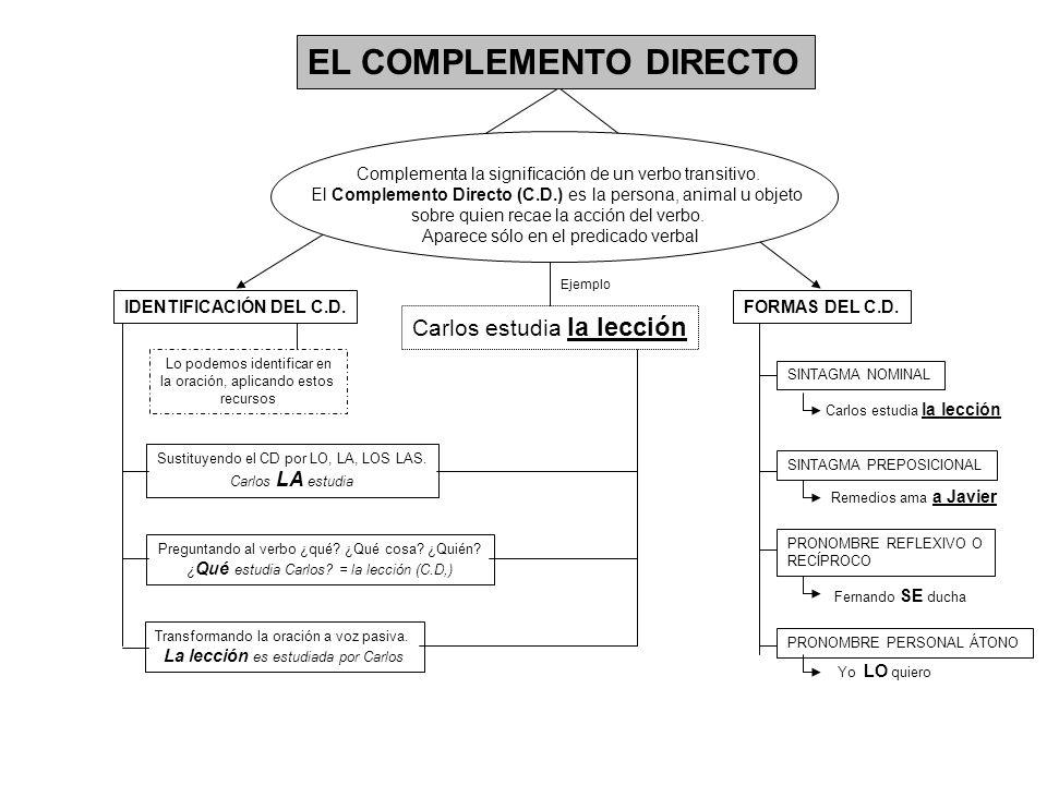 Carlos estudia la lección EL COMPLEMENTO DIRECTO Complementa la significación de un verbo transitivo. El Complemento Directo (C.D.) es la persona, ani