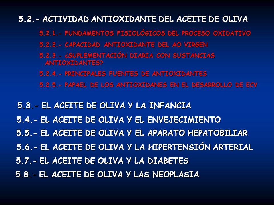 CONCLUSIÓN: Dieta para lactante y niños en fase de crecimiento AG monoinsaturados: 15-17% AG poliinsaturados: 8-10%, con una adecuada relación omega 6/omega 3 Estas condiciones son óptimas en el Aceite de Oliva