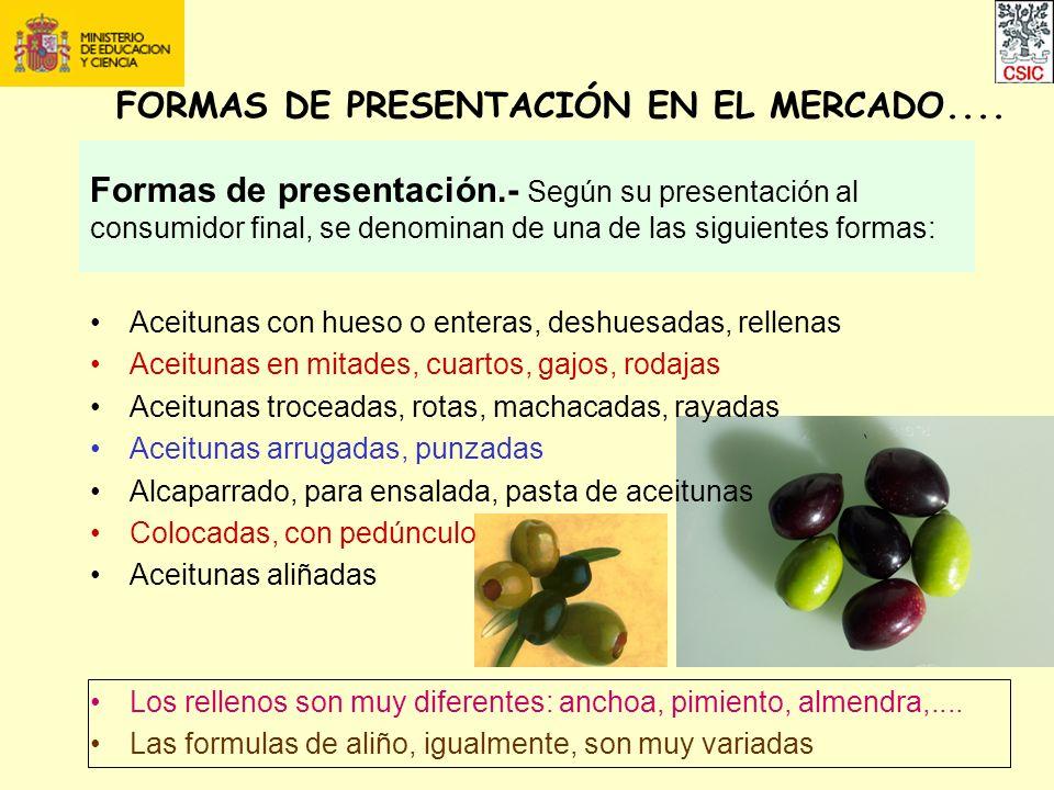 Formas de presentación.- Según su presentación al consumidor final, se denominan de una de las siguientes formas: Aceitunas con hueso o enteras, deshu