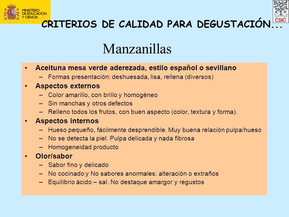 Manzanillas Aceituna mesa verde aderezada, estilo español o sevillano –Formas presentación: deshuesada, lisa, rellena (diversos) Aspectos externos –Co