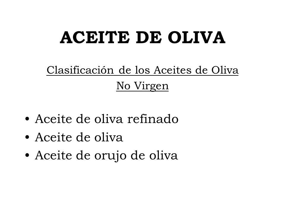 ACEITE DE OLIVA Clasificación de los Aceites de Oliva No Virgen Aceite de oliva refinado Aceite de oliva Aceite de orujo de oliva
