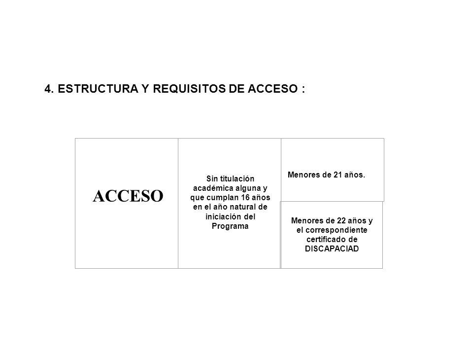 4. ESTRUCTURA Y REQUISITOS DE ACCESO : ACCESO Sin titulación académica alguna y que cumplan 16 años en el año natural de iniciación del Programa Menor