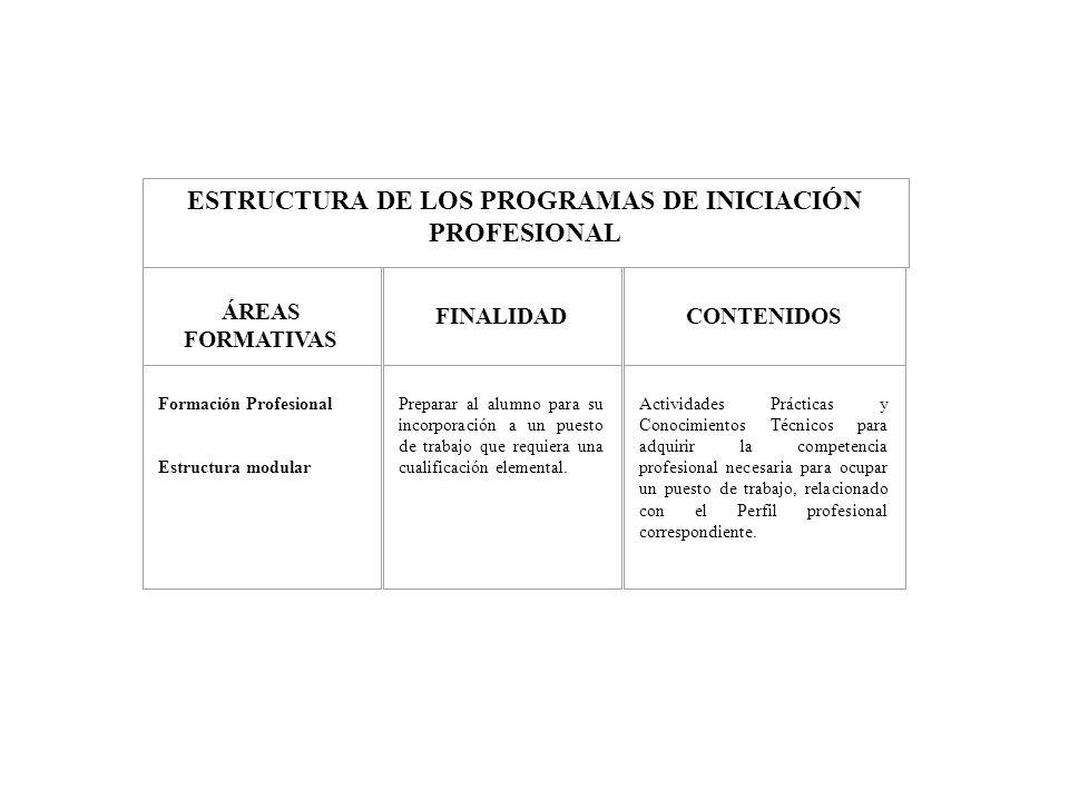 ESTRUCTURA DE LOS PROGRAMAS DE INICIACIÓN PROFESIONAL ÁREAS FORMATIVAS FINALIDAD CONTENIDOS Formación Profesional Estructura modular Preparar al alumn
