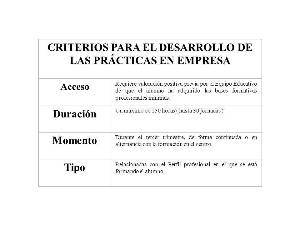 CRITERIOS PARA EL DESARROLLO DE LAS PRÁCTICAS EN EMPRESA Acceso Requiere valoración positiva previa por el Equipo Educativo de que el alumno ha adquir