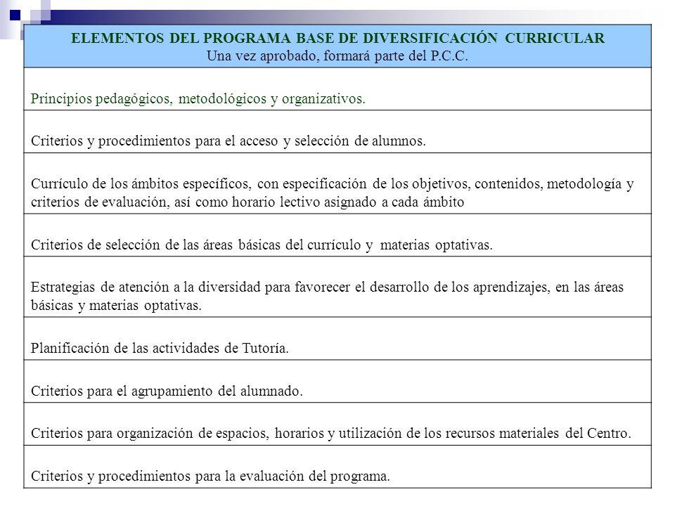 ELEMENTOS DEL PROGRAMA BASE DE DIVERSIFICACIÓN CURRICULAR Una vez aprobado, formará parte del P.C.C. Principios pedagógicos, metodológicos y organizat