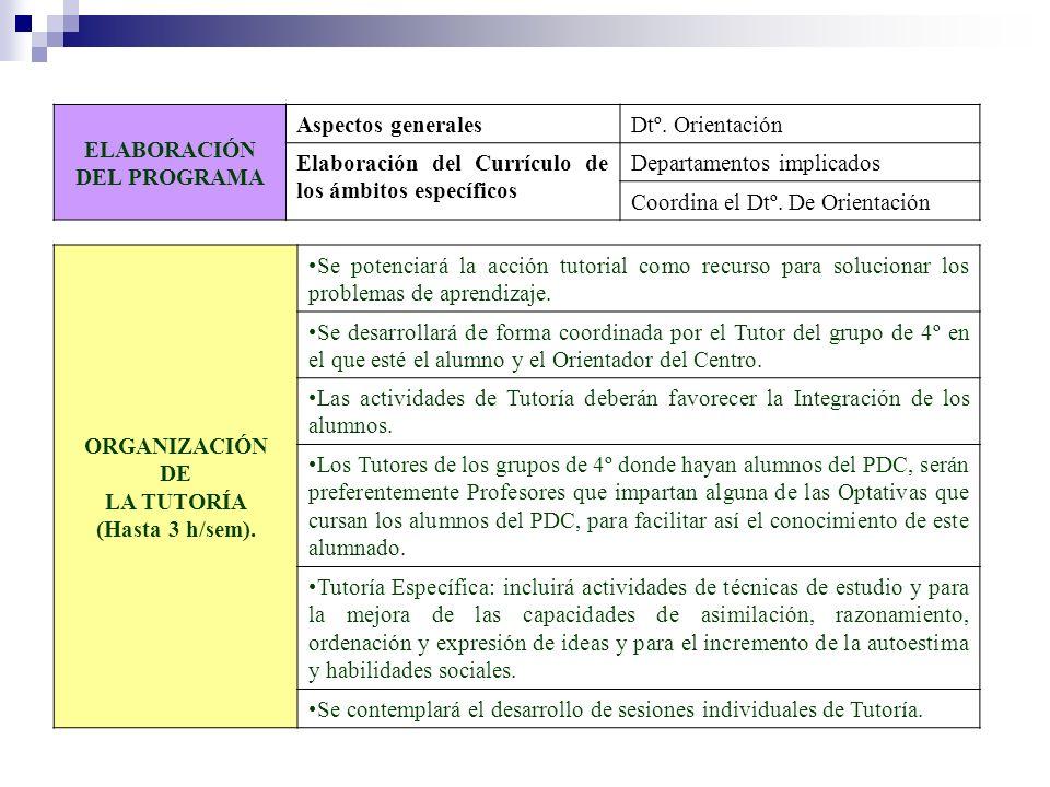 ELABORACIÓN DEL PROGRAMA Aspectos generalesDtº. Orientación Elaboración del Currículo de los ámbitos específicos Departamentos implicados Coordina el