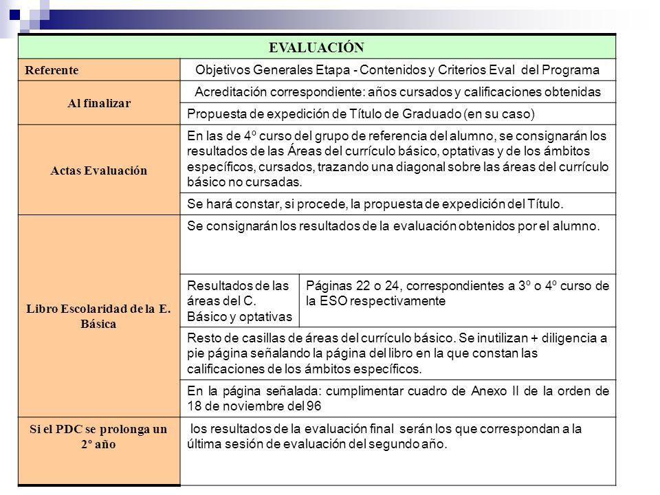EVALUACIÓN Referente Objetivos Generales Etapa - Contenidos y Criterios Eval del Programa Al finalizar Acreditación correspondiente: años cursados y c