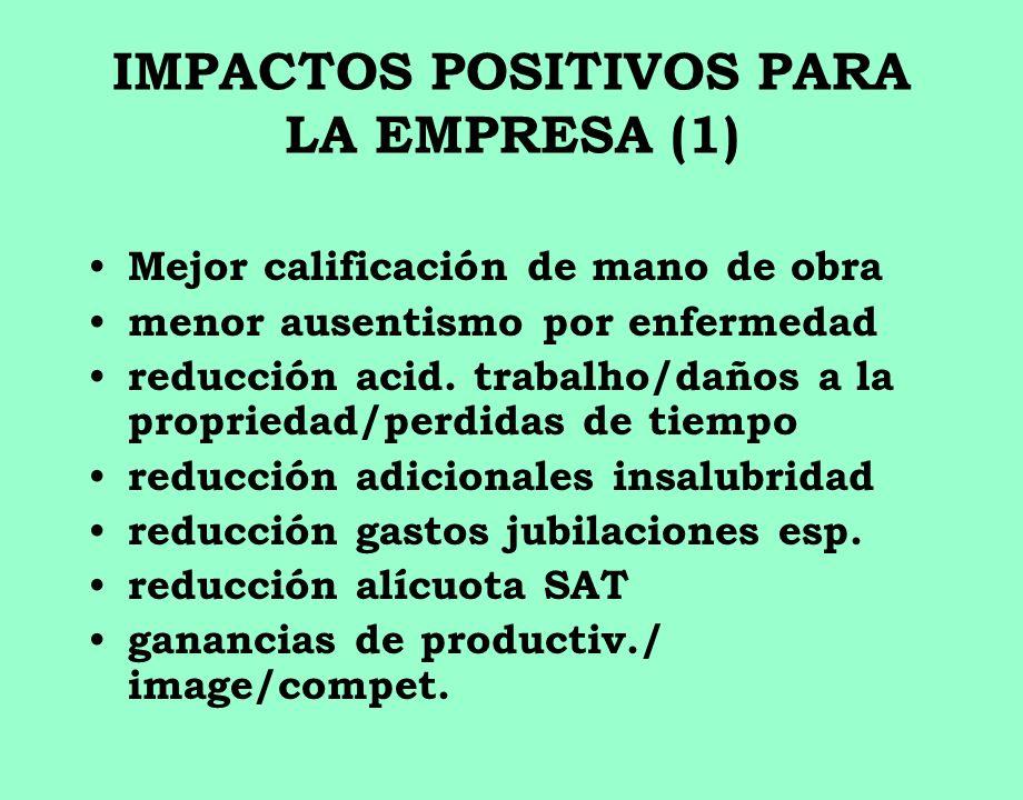 IMPACTOS POSITIVOS PARA LA EMPRESA (1) Mejor calificación de mano de obra menor ausentismo por enfermedad reducción acid. trabalho/daños a la propried