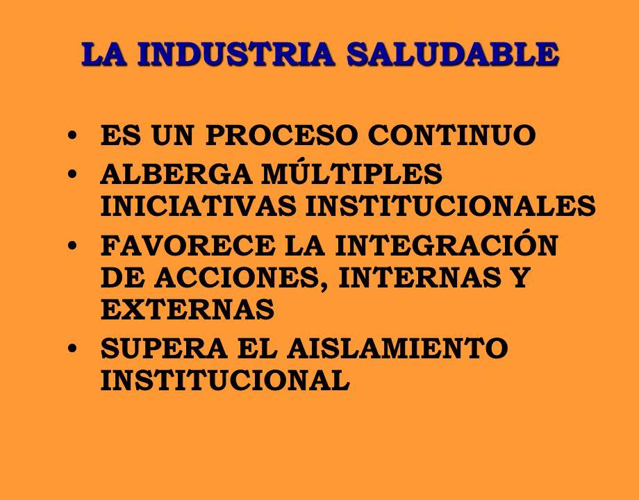 LA INDUSTRIA SALUDABLE ES UN PROCESO CONTINUO ALBERGA MÚLTIPLES INICIATIVAS INSTITUCIONALES FAVORECE LA INTEGRACIÓN DE ACCIONES, INTERNAS Y EXTERNAS S