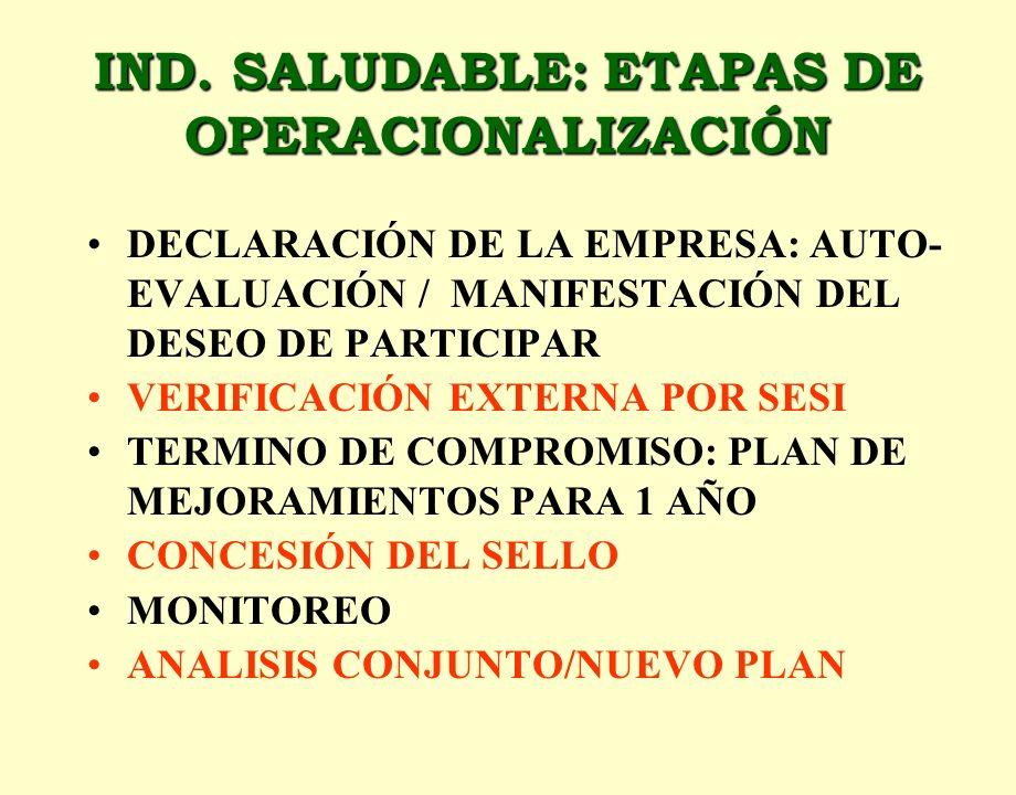 IND. SALUDABLE: ETAPAS DE OPERACIONALIZACIÓN DECLARACIÓN DE LA EMPRESA: AUTO- EVALUACIÓN / MANIFESTACIÓN DEL DESEO DE PARTICIPAR VERIFICACIÓN EXTERNA