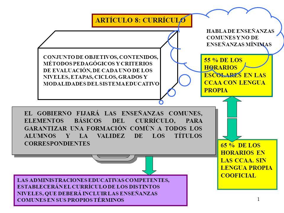 1 ARTÍCULO 8: CURRÍCULO CONJUNTO DE OBJETIVOS, CONTENIDOS, MÉTODOS PEDAGÓGICOS Y CRITERIOS DE EVALUACIÓN, DE CADA UNO DE LOS NIVELES, ETAPAS, CICLOS,