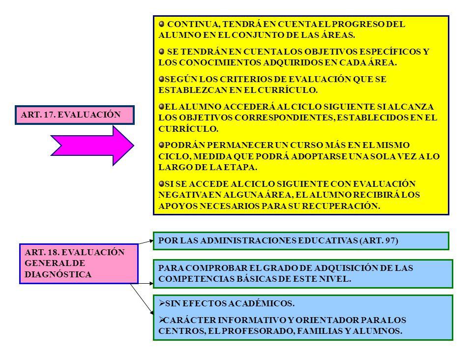 10 ART. 17. EVALUACIÓN CONTINUA, TENDRÁ EN CUENTA EL PROGRESO DEL ALUMNO EN EL CONJUNTO DE LAS ÁREAS. SE TENDRÁN EN CUENTA LOS OBJETIVOS ESPECÍFICOS Y