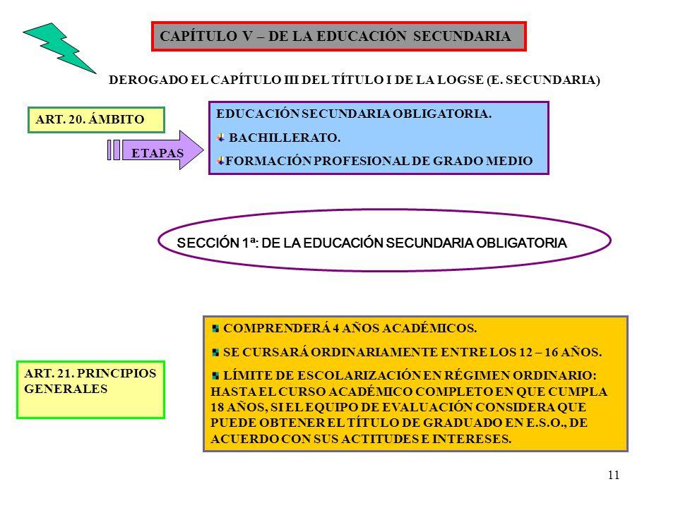 11 CAPÍTULO V – DE LA EDUCACIÓN SECUNDARIA DEROGADO EL CAPÍTULO III DEL TÍTULO I DE LA LOGSE (E. SECUNDARIA) ART. 20. ÁMBITO EDUCACIÓN SECUNDARIA OBLI