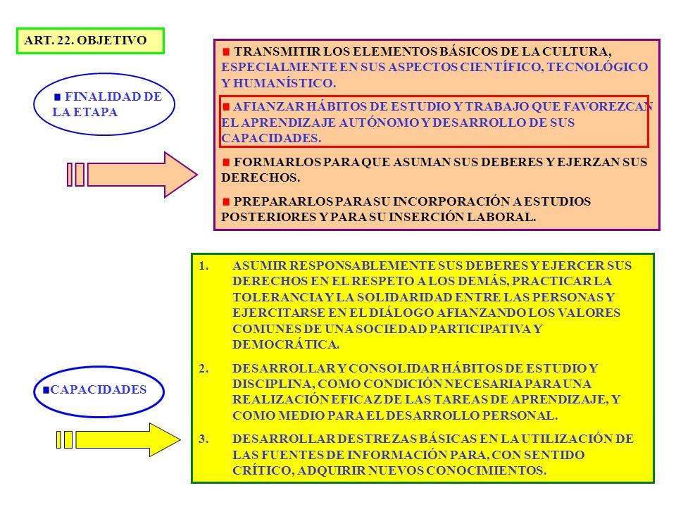 12 ART. 22. OBJETIVO FINALIDAD DE LA ETAPA TRANSMITIR LOS ELEMENTOS BÁSICOS DE LA CULTURA, ESPECIALMENTE EN SUS ASPECTOS CIENTÍFICO, TECNOLÓGICO Y HUM