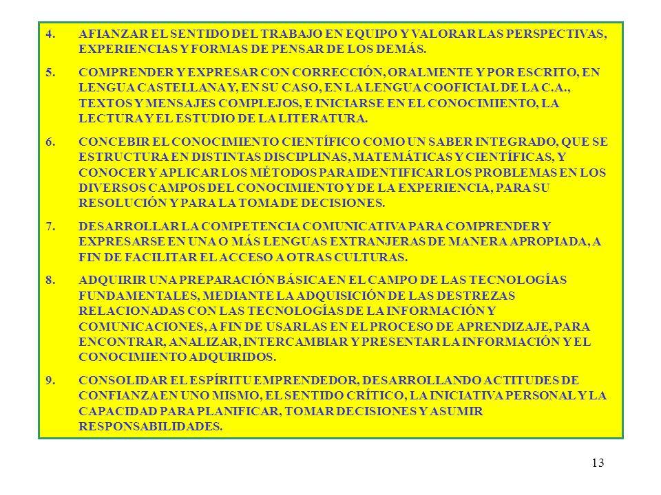 13 4.AFIANZAR EL SENTIDO DEL TRABAJO EN EQUIPO Y VALORAR LAS PERSPECTIVAS, EXPERIENCIAS Y FORMAS DE PENSAR DE LOS DEMÁS. 5.COMPRENDER Y EXPRESAR CON C