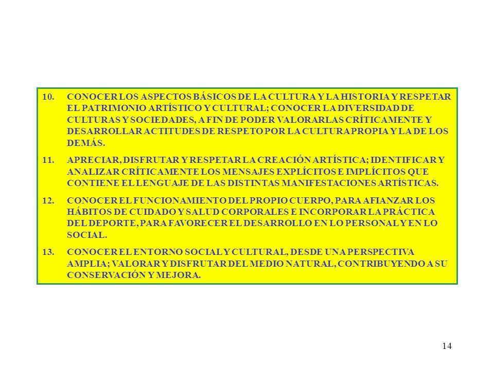 14 10.CONOCER LOS ASPECTOS BÁSICOS DE LA CULTURA Y LA HISTORIA Y RESPETAR EL PATRIMONIO ARTÍSTICO Y CULTURAL; CONOCER LA DIVERSIDAD DE CULTURAS Y SOCI