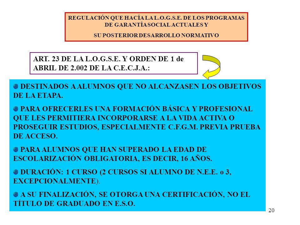 20 REGULACIÓN QUE HACÍA LA L.O.G.S.E. DE LOS PROGRAMAS DE GARANTÍA SOCIAL ACTUALES Y SU POSTERIOR DESARROLLO NORMATIVO ART. 23 DE LA L.O.G.S.E. Y ORDE