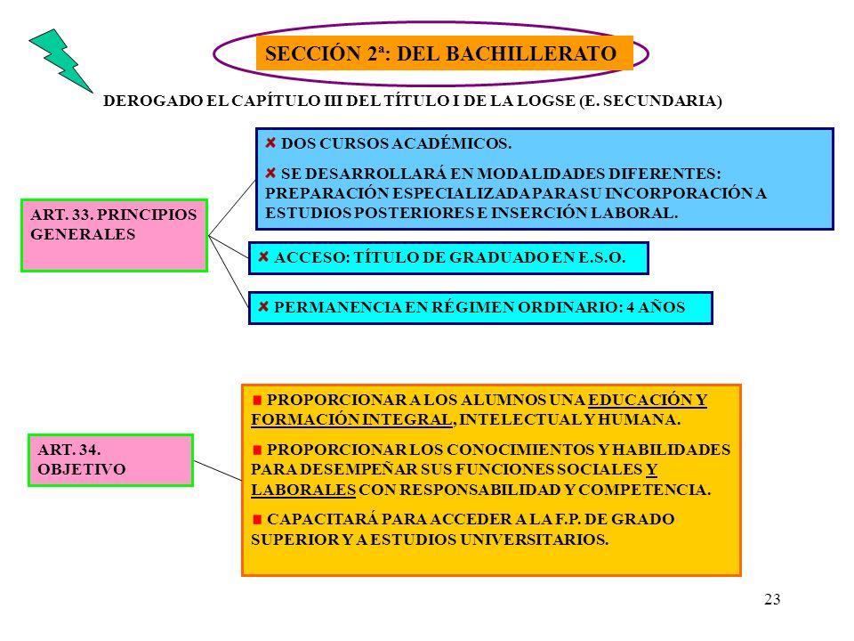 23 SECCIÓN 2ª: DEL BACHILLERATO ART. 33. PRINCIPIOS GENERALES DOS CURSOS ACADÉMICOS. SE DESARROLLARÁ EN MODALIDADES DIFERENTES: PREPARACIÓN ESPECIALIZ