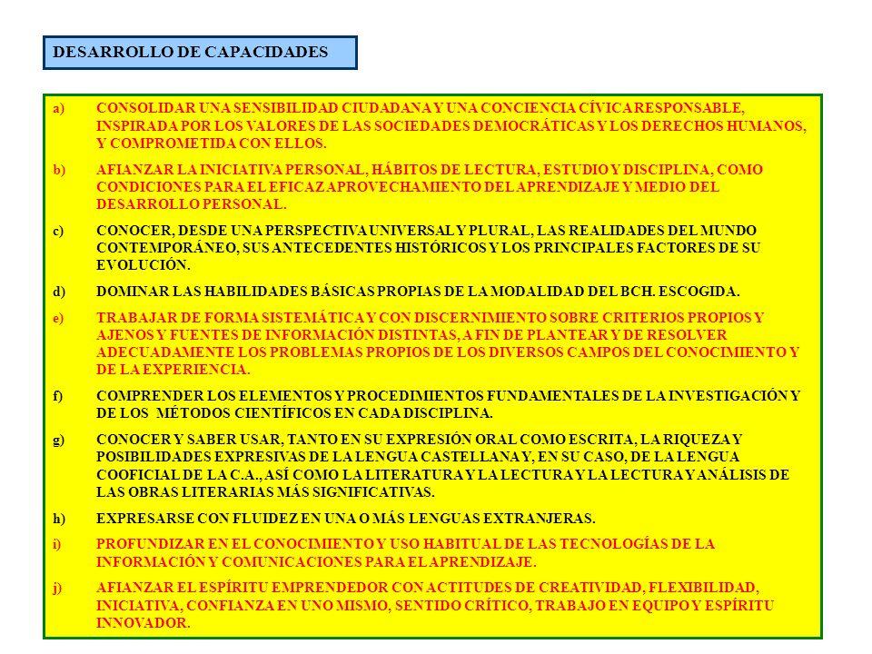 24 DESARROLLO DE CAPACIDADES a)CONSOLIDAR UNA SENSIBILIDAD CIUDADANA Y UNA CONCIENCIA CÍVICA RESPONSABLE, INSPIRADA POR LOS VALORES DE LAS SOCIEDADES