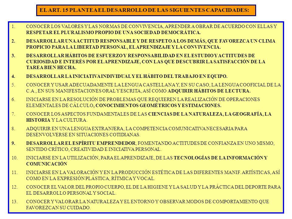 7 EL ART. 15 PLANTEA EL DESARROLLO DE LAS SIGUIENTES CAPACIDADES: 1.CONOCER LOS VALORES Y LAS NORMAS DE CONVIVENCIA, APRENDER A OBRAR DE ACUERDO CON E