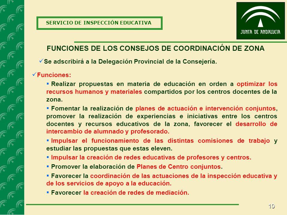 10 SERVICIO DE INSPECCIÓN EDUCATIVA FUNCIONES DE LOS CONSEJOS DE COORDINACIÓN DE ZONA Se adscribirá a la Delegación Provincial de la Consejería.