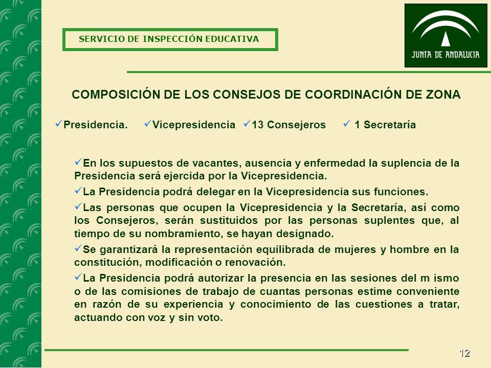12 SERVICIO DE INSPECCIÓN EDUCATIVA COMPOSICIÓN DE LOS CONSEJOS DE COORDINACIÓN DE ZONA Presidencia.