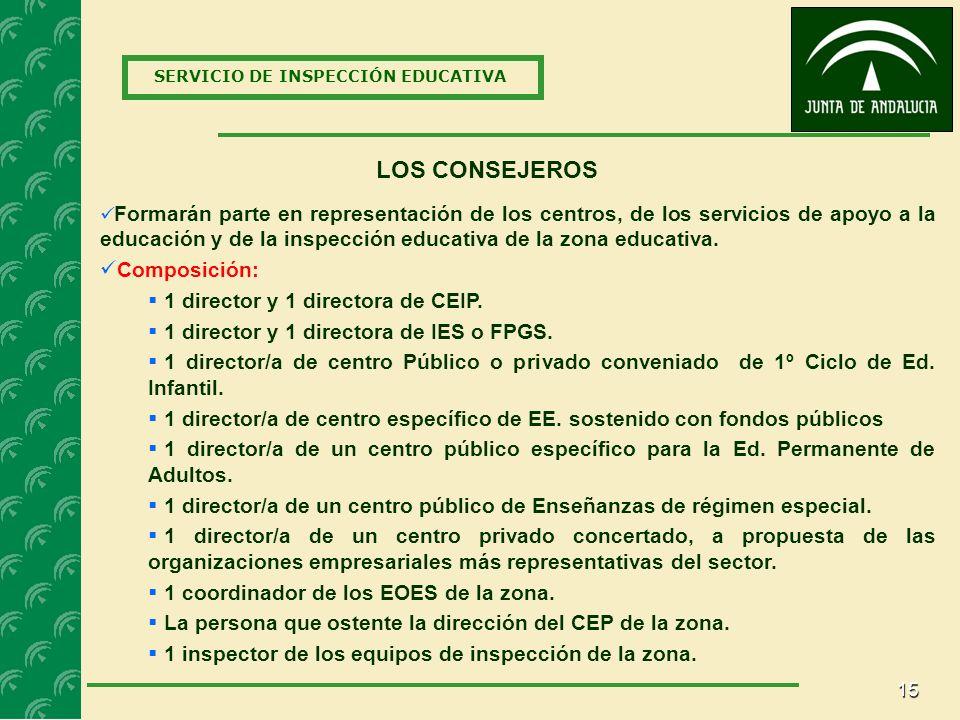 15 SERVICIO DE INSPECCIÓN EDUCATIVA LOS CONSEJEROS Formarán parte en representación de los centros, de los servicios de apoyo a la educación y de la inspección educativa de la zona educativa.