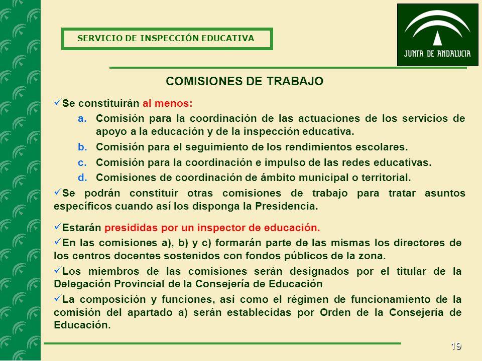 19 SERVICIO DE INSPECCIÓN EDUCATIVA COMISIONES DE TRABAJO Se constituirán al menos: a.Comisión para la coordinación de las actuaciones de los servicios de apoyo a la educación y de la inspección educativa.