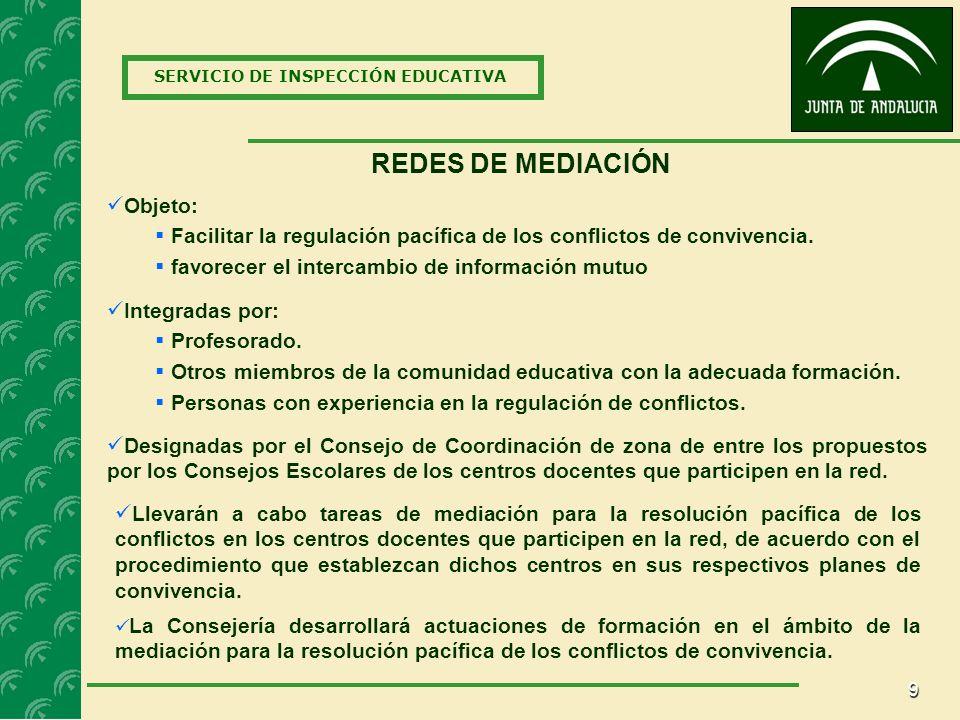 9 SERVICIO DE INSPECCIÓN EDUCATIVA REDES DE MEDIACIÓN Designadas por el Consejo de Coordinación de zona de entre los propuestos por los Consejos Escolares de los centros docentes que participen en la red.