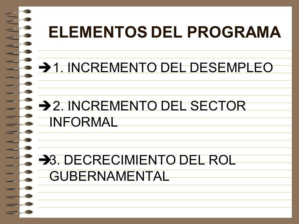 ELEMENTOS DEL PROGRAMA 1. INCREMENTO DEL DESEMPLEO 2. INCREMENTO DEL SECTOR INFORMAL 3. DECRECIMIENTO DEL ROL GUBERNAMENTAL