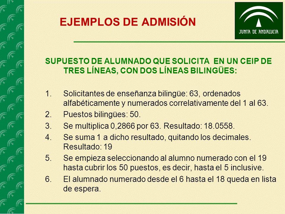 EJEMPLOS DE ADMISIÓN SUPUESTO DE ALUMNADO QUE SOLICITA EN UN CEIP DE TRES LÍNEAS, CON DOS LÍNEAS BILINGÜES: 1.Solicitantes de enseñanza bilingüe: 63,
