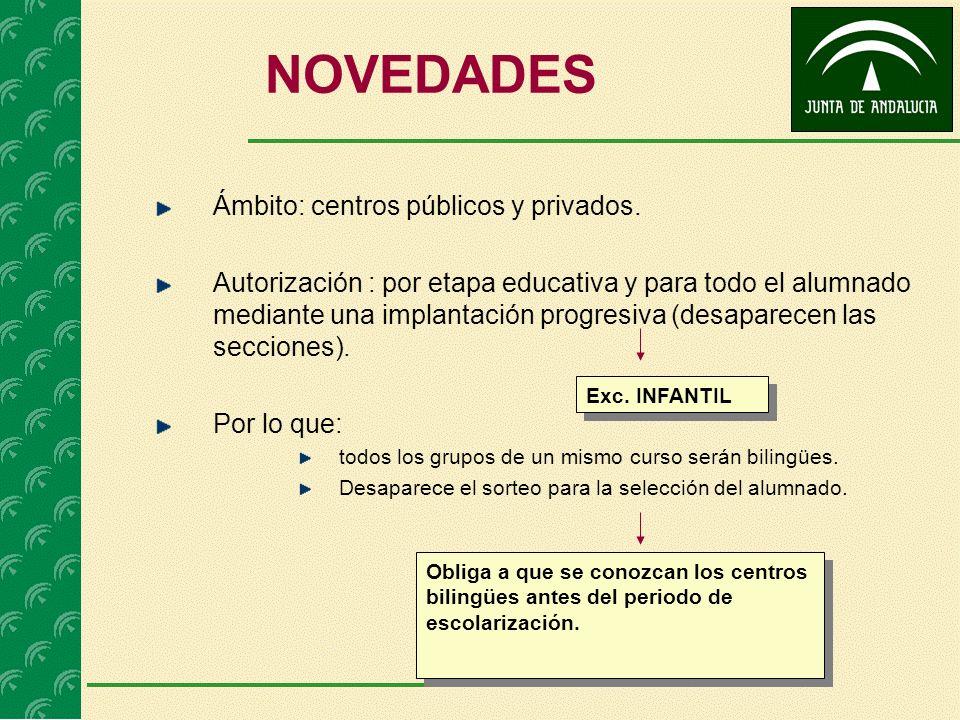 NOVEDADES Ámbito: centros públicos y privados. Autorización : por etapa educativa y para todo el alumnado mediante una implantación progresiva (desapa