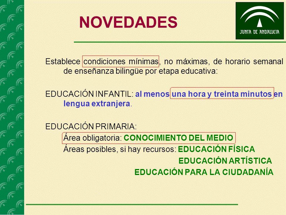 NOVEDADES Establece condiciones mínimas, no máximas, de horario semanal de enseñanza bilingüe por etapa educativa: EDUCACIÓN INFANTIL: al menos una hora y treinta minutos en lengua extranjera.