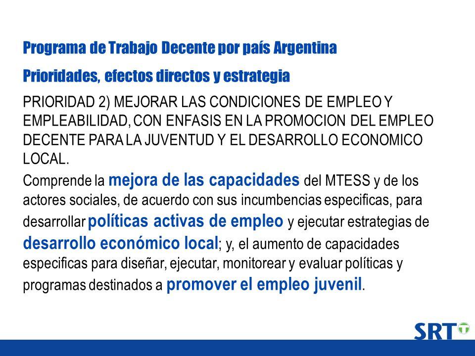 Programa de Trabajo Decente por país Argentina Prioridades, efectos directos y estrategia PRIORIDAD 2) MEJORAR LAS CONDICIONES DE EMPLEO Y EMPLEABILID