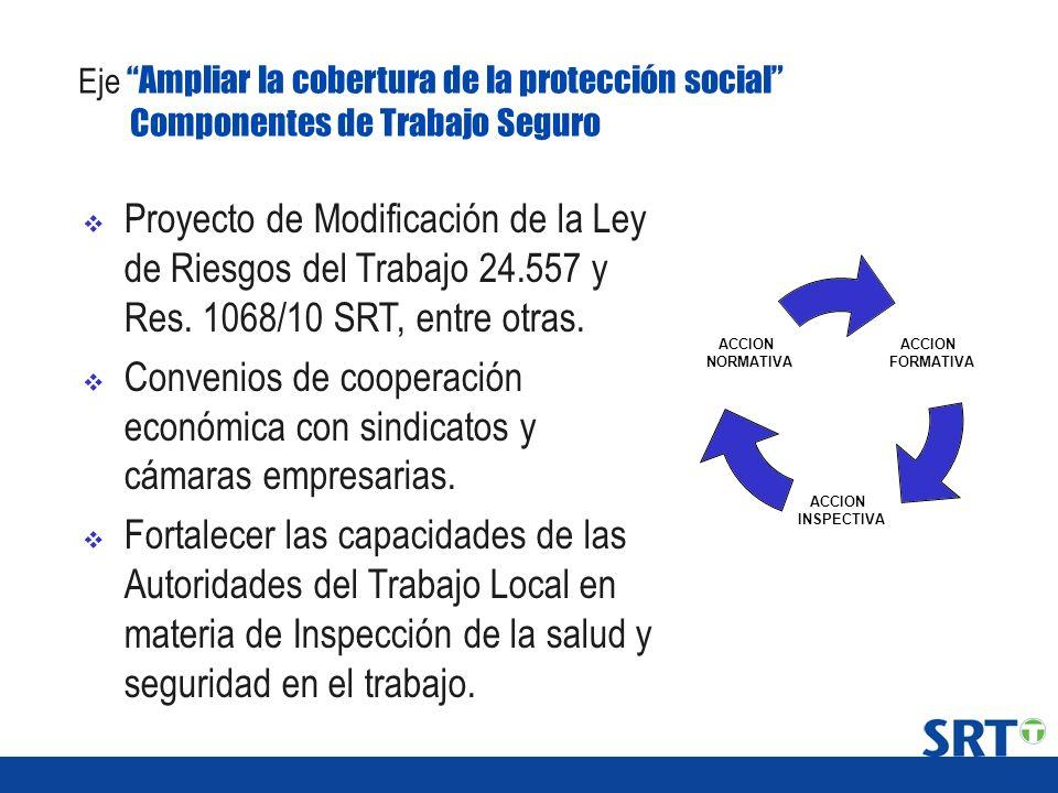 Proyecto de Modificación de la Ley de Riesgos del Trabajo 24.557 y Res. 1068/10 SRT, entre otras. Convenios de cooperación económica con sindicatos y