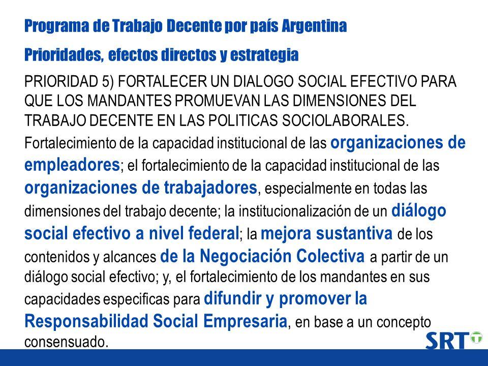 Programa de Trabajo Decente por país Argentina Prioridades, efectos directos y estrategia PRIORIDAD 5) FORTALECER UN DIALOGO SOCIAL EFECTIVO PARA QUE
