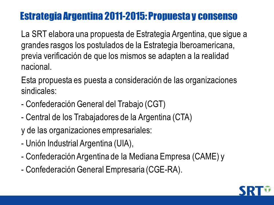 Estrategia Argentina 2011-2015: Propuesta y consenso La SRT elabora una propuesta de Estrategia Argentina, que sigue a grandes rasgos los postulados d