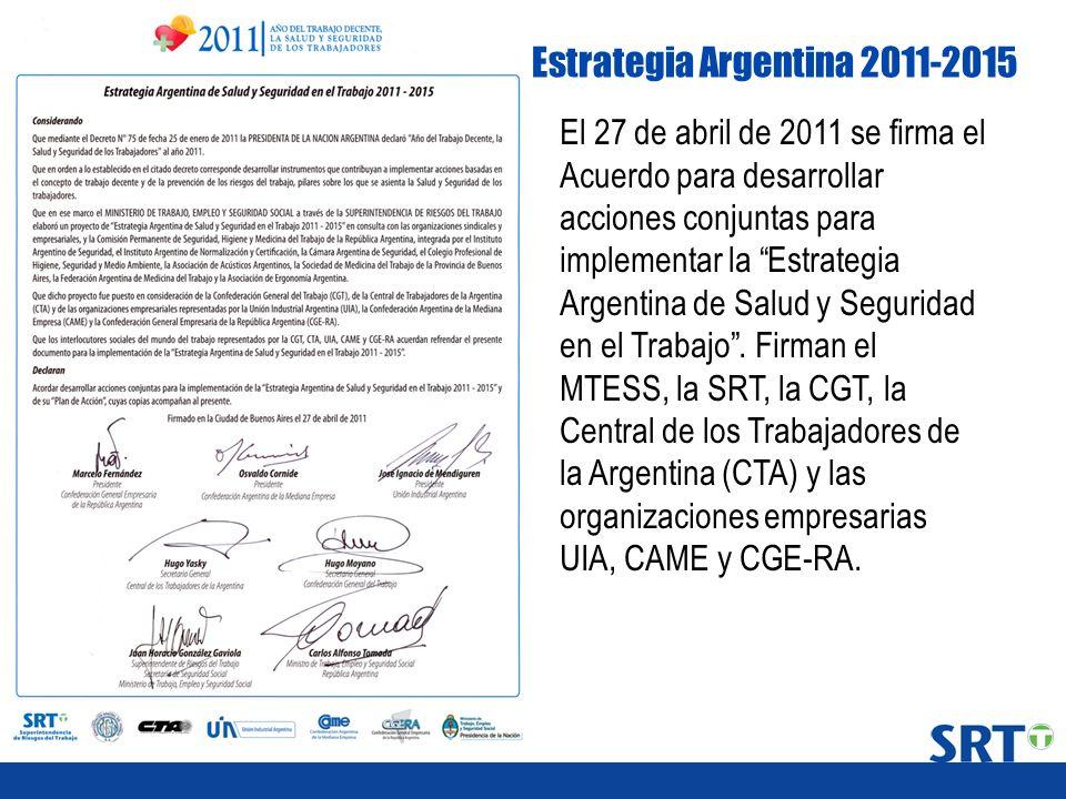 Estrategia Argentina 2011-2015 El 27 de abril de 2011 se firma el Acuerdo para desarrollar acciones conjuntas para implementar la Estrategia Argentina