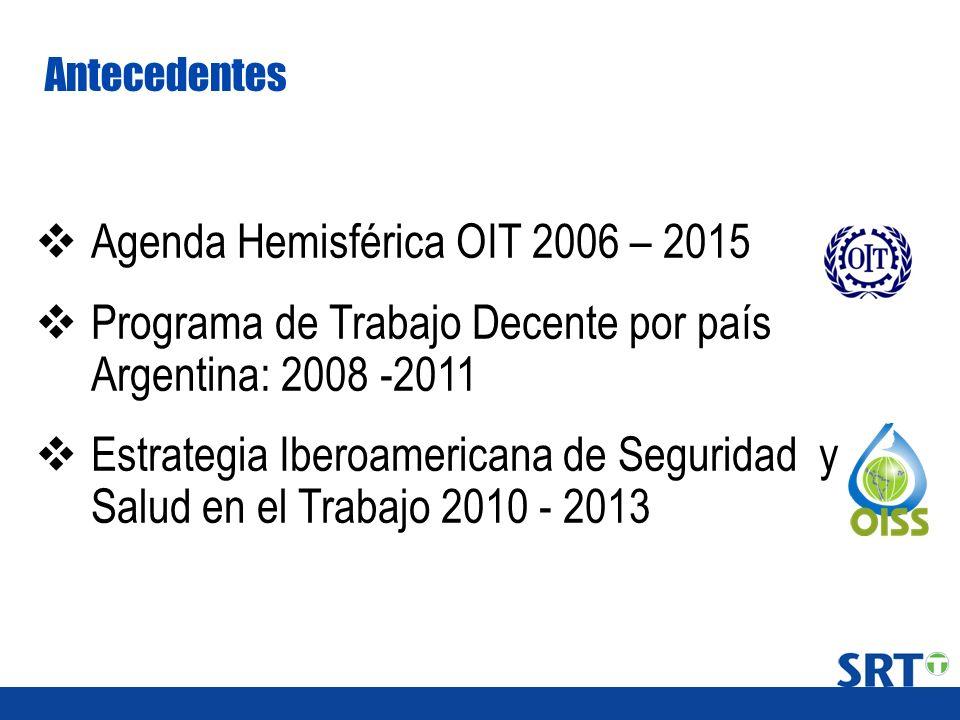 Antecedentes Agenda Hemisférica OIT 2006 – 2015 Programa de Trabajo Decente por país Argentina: 2008 -2011 Estrategia Iberoamericana de Seguridad y Sa