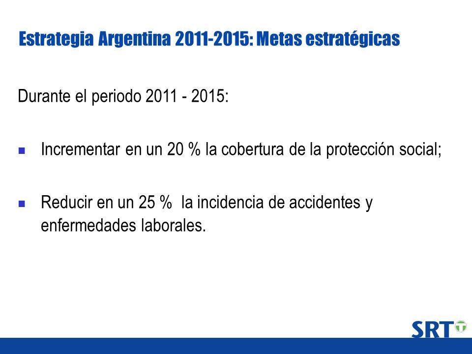 Estrategia Argentina 2011-2015: Metas estratégicas Durante el periodo 2011 - 2015: Incrementar en un 20 % la cobertura de la protección social; Reduci