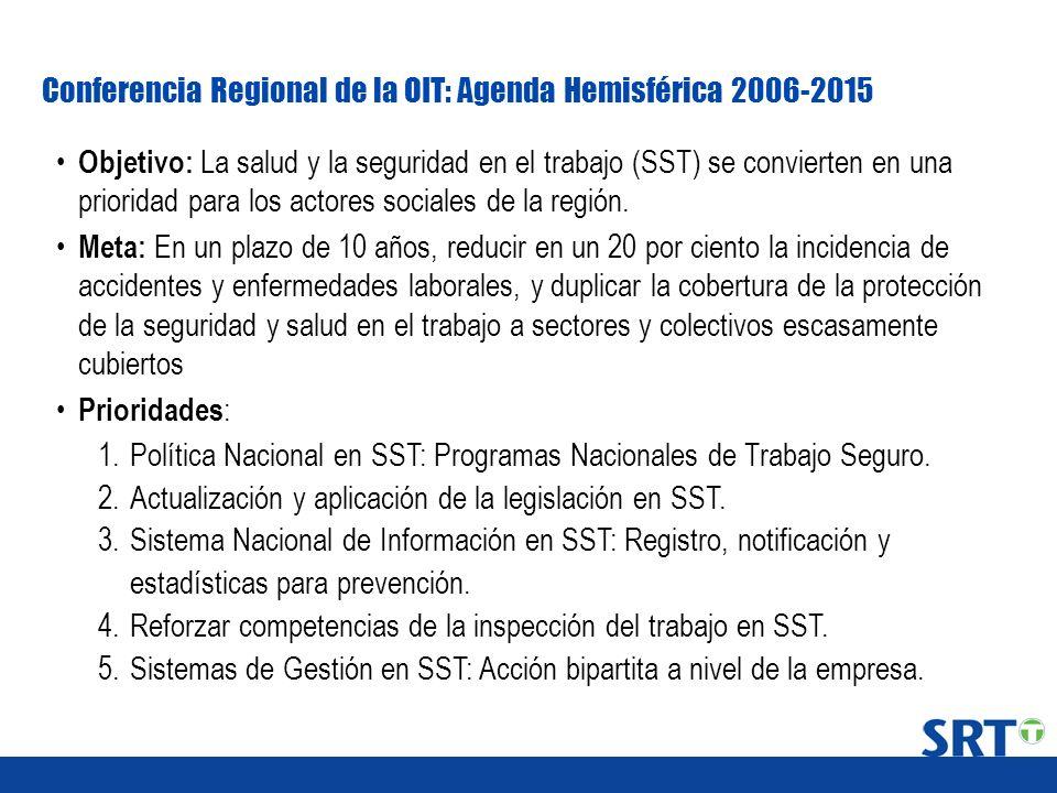 Conferencia Regional de la OIT: Agenda Hemisférica 2006-2015 Objetivo: La salud y la seguridad en el trabajo (SST) se convierten en una prioridad para