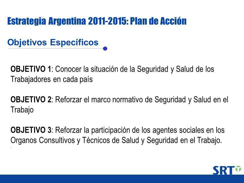 Objetivos Específicos Estrategia Argentina 2011-2015: Plan de Acción OBJETIVO 1 : Conocer la situación de la Seguridad y Salud de los Trabajadores en