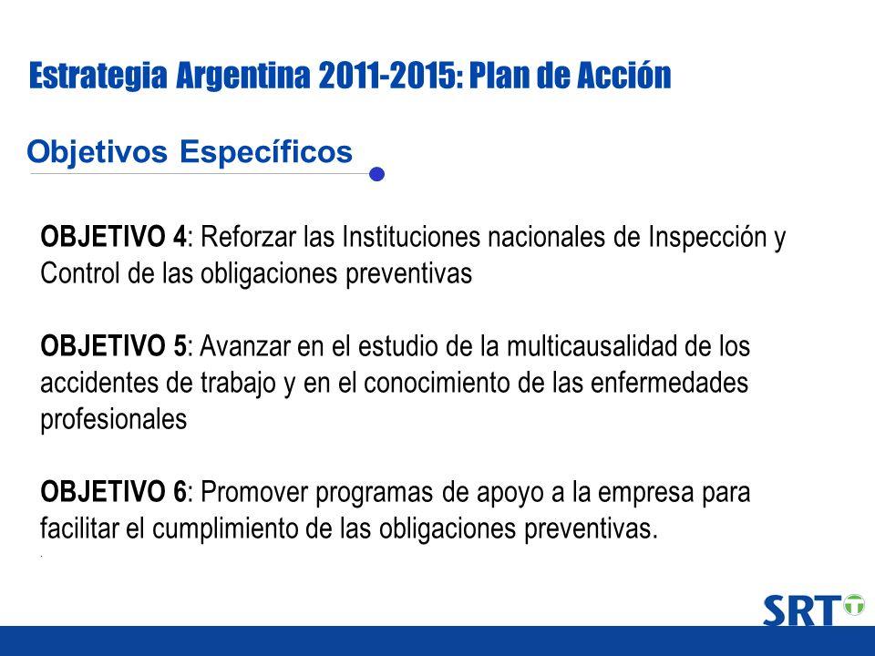 Estrategia Argentina 2011-2015: Plan de Acción OBJETIVO 4 : Reforzar las Instituciones nacionales de Inspección y Control de las obligaciones preventi